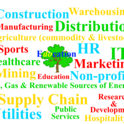 Industries and Sectors